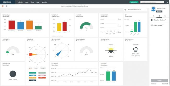 Enviro Monitor Dashboard